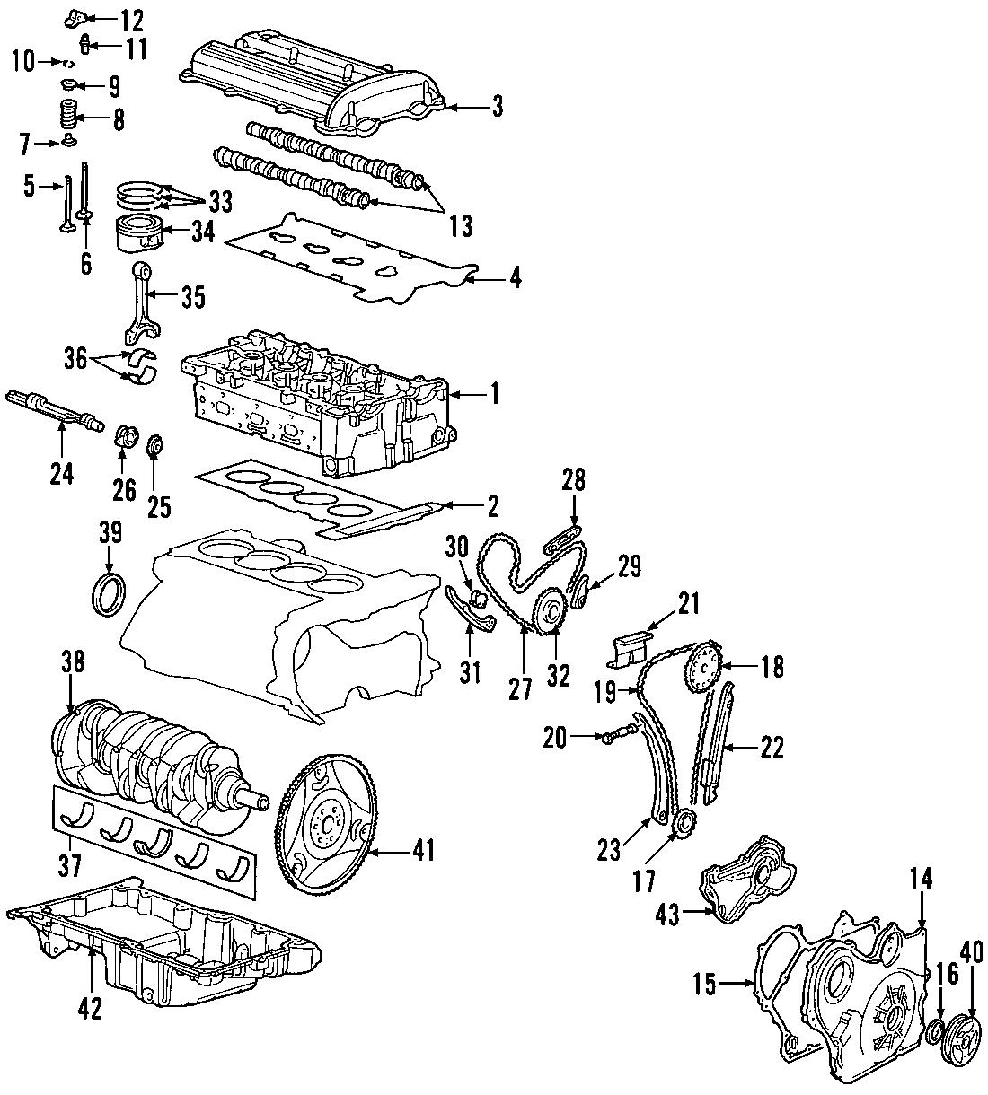 Chevrolet Cavalier Engine Cylinder Head Gasket Set  G5  2